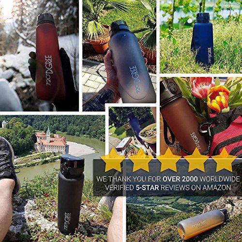 Uberbottle 720dgree Trinkflasche Anwendung