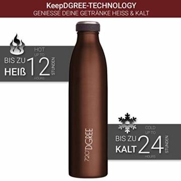 720°DGREE Edelstahl Trinkflasche milkyBottle- 500ml, 0,5 l - Isolierflasche Schmal - Thermosflasche Auslaufsicher - Perfekte Outdoor Thermoskanne für Kinder, Schule, Kindergarten, Mädchen, Jungen - 8